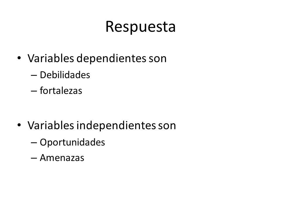 Respuesta Variables dependientes son – Debilidades – fortalezas Variables independientes son – Oportunidades – Amenazas