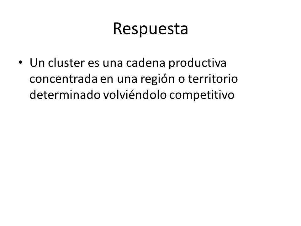Respuesta Un cluster es una cadena productiva concentrada en una región o territorio determinado volviéndolo competitivo