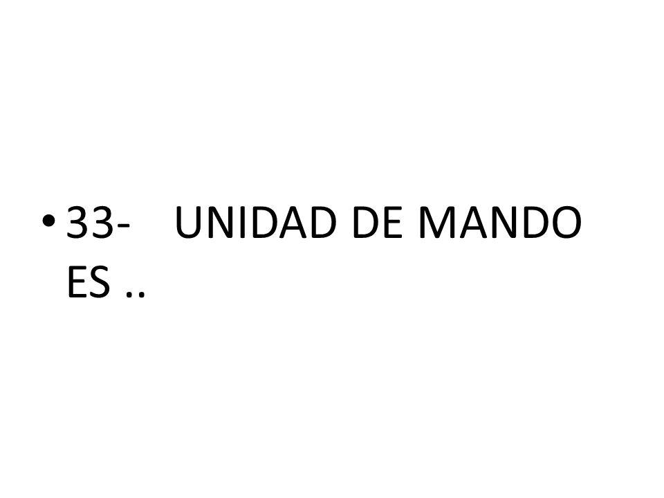 33-UNIDAD DE MANDO ES..