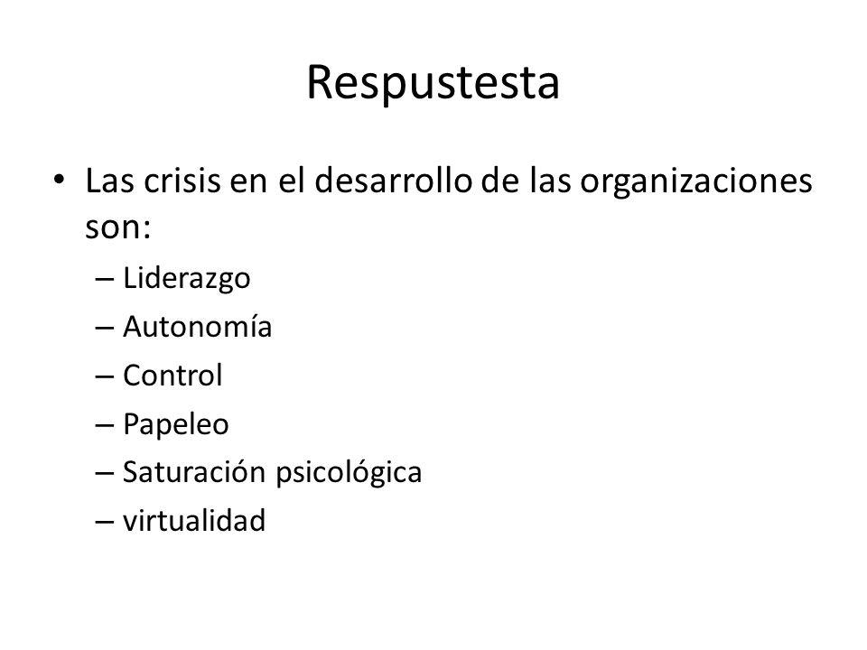 Respustesta Las crisis en el desarrollo de las organizaciones son: – Liderazgo – Autonomía – Control – Papeleo – Saturación psicológica – virtualidad