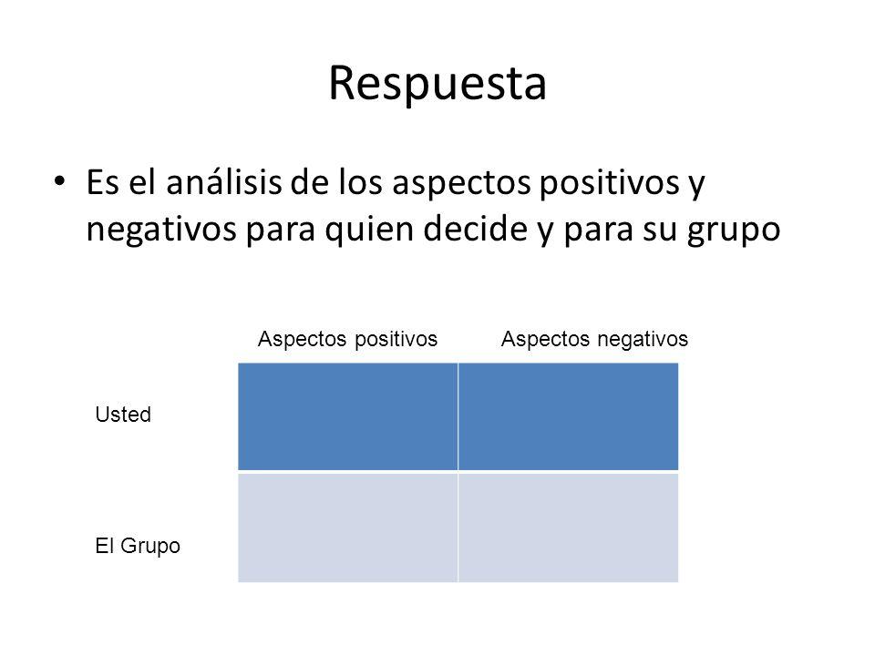 Respuesta Es el análisis de los aspectos positivos y negativos para quien decide y para su grupo Aspectos positivosAspectos negativos Usted El Grupo
