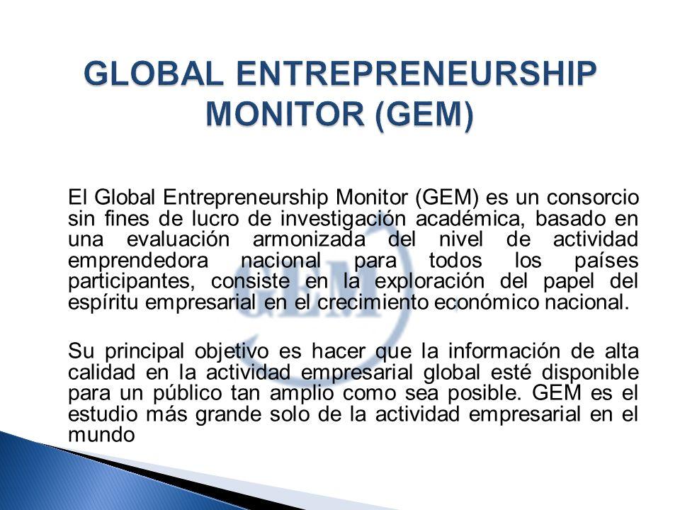El Global Entrepreneurship Monitor (GEM) es un consorcio sin fines de lucro de investigación académica, basado en una evaluación armonizada del nivel de actividad emprendedora nacional para todos los países participantes, consiste en la exploración del papel del espíritu empresarial en el crecimiento económico nacional.