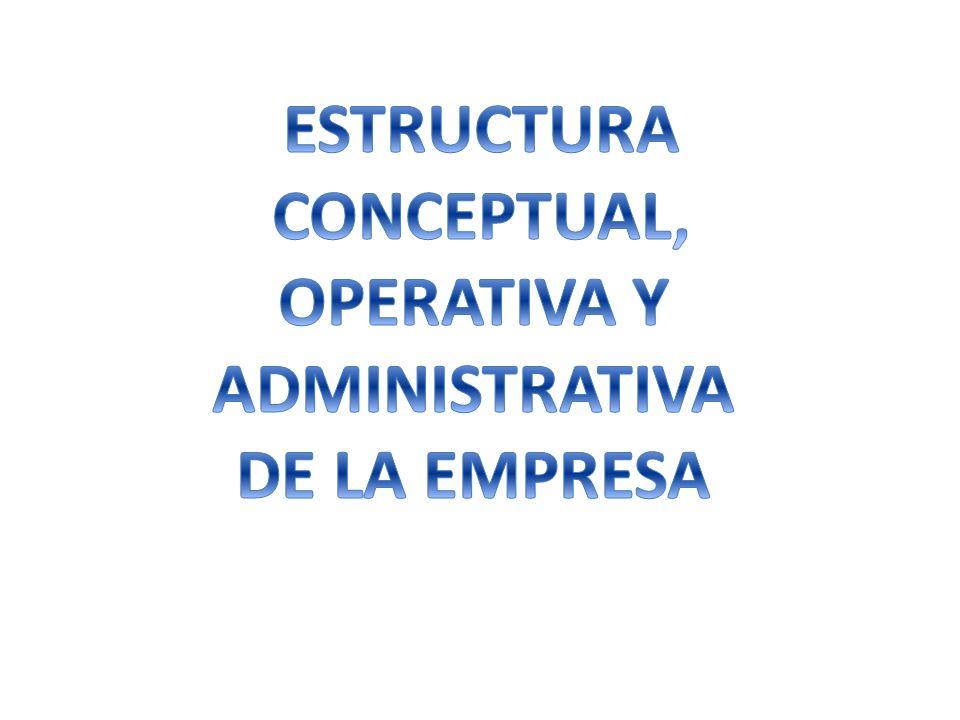 25/01/2014gilalme@gmail.com11 ESTRUCTURASISTEMAPUNTA DE LANZA PREGUNTA GERENCIAL FACTORES DE COMPETITIVI DAD CONTROL ConceptualMercadeoMisiónQuienes somos .