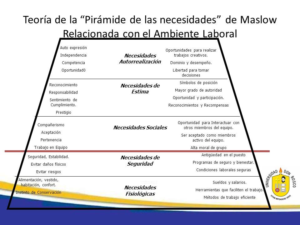 Teoría de la Pirámide de las necesidades de Maslow Relacionada con el Ambiente Laboral Necesidades Autorrealización Necesidades de Estima Necesidades