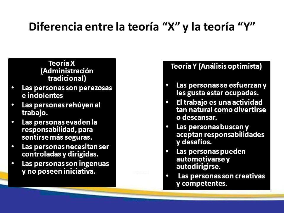 Diferencia entre la teoría X y la teoría Y Teoría X (Administración tradicional) Las personas son perezosas e indolentes Las personas rehúyen al traba