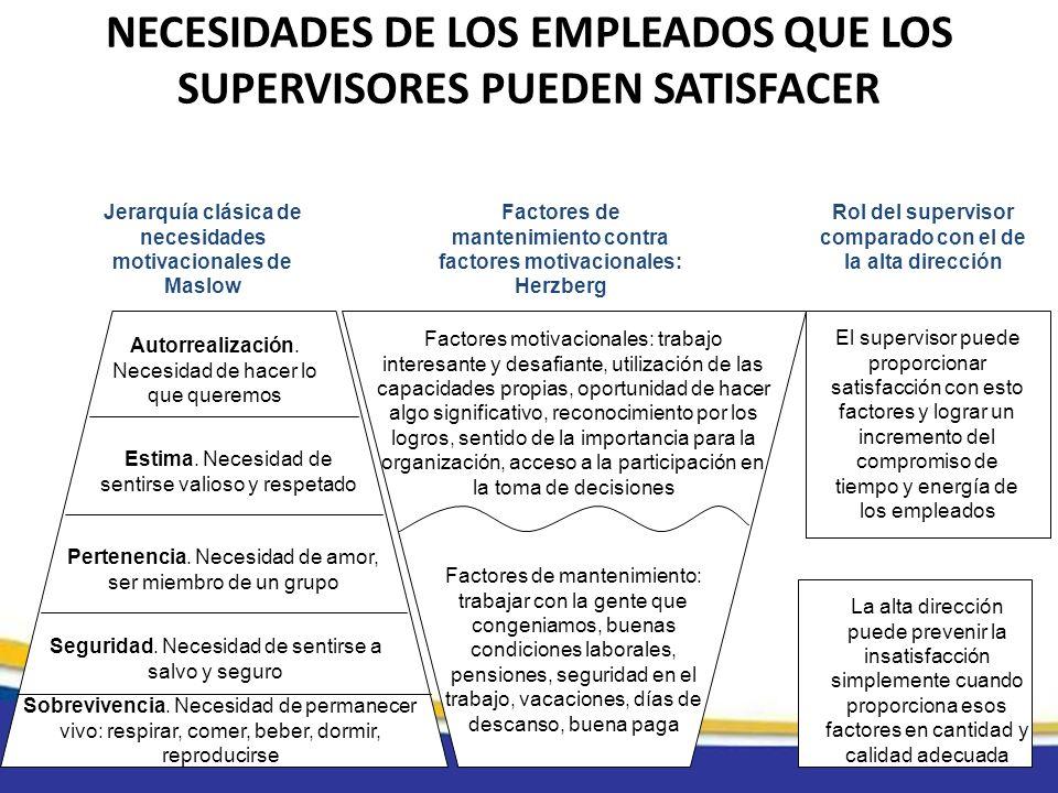 NECESIDADES DE LOS EMPLEADOS QUE LOS SUPERVISORES PUEDEN SATISFACER Jerarquía clásica de necesidades motivacionales de Maslow Factores de mantenimient