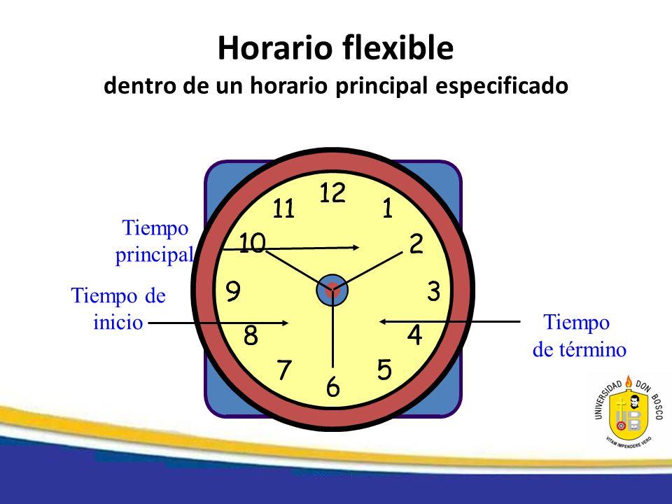 Horario flexible dentro de un horario principal especificado Tiempo de término Tiempo de inicio Tiempo principal