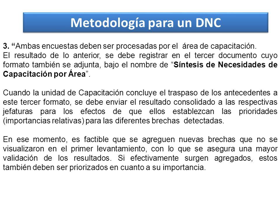 Metodología para un DNC 3. Ambas encuestas deben ser procesadas por el área de capacitación. El resultado de lo anterior, se debe registrar en el terc