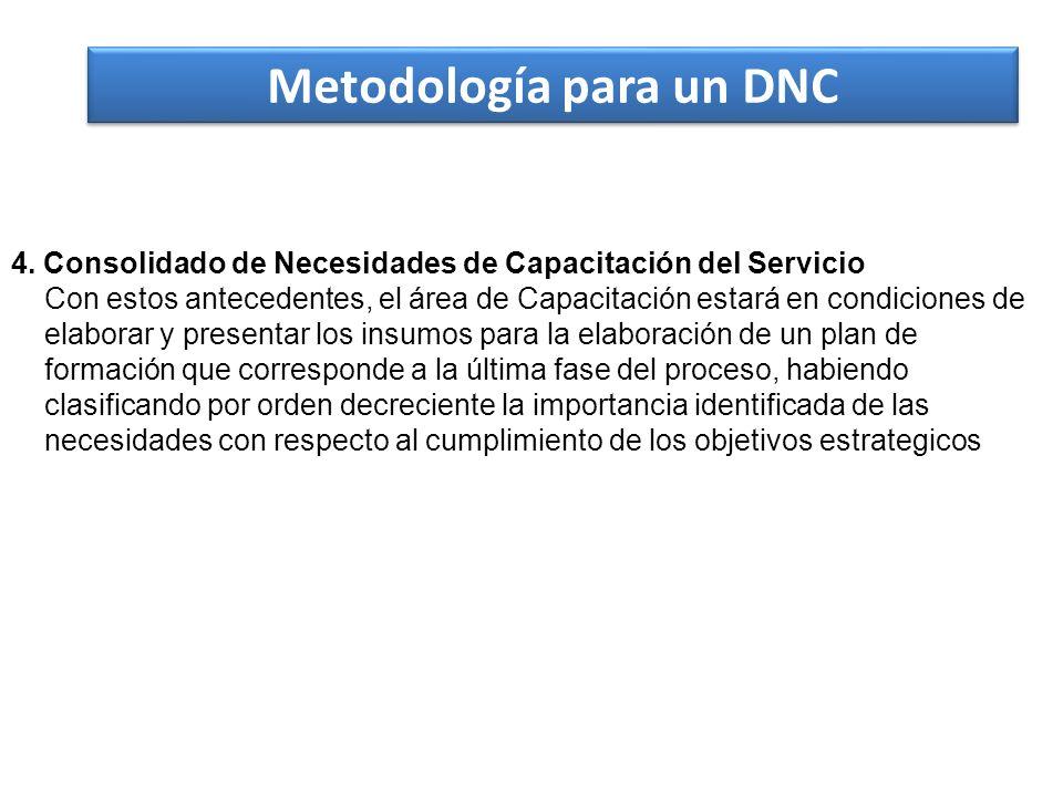 Metodología para un DNC 4. Consolidado de Necesidades de Capacitación del Servicio Con estos antecedentes, el área de Capacitación estará en condicion