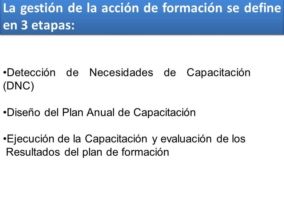 La gestión de la acción de formación se define en 3 etapas: Detección de Necesidades de Capacitación (DNC) Diseño del Plan Anual de Capacitación Ejecu