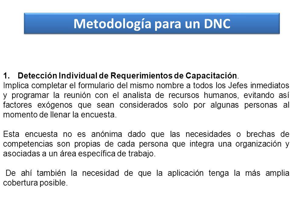Metodología para un DNC 1.Detección Individual de Requerimientos de Capacitación. Implica completar el formulario del mismo nombre a todos los Jefes i