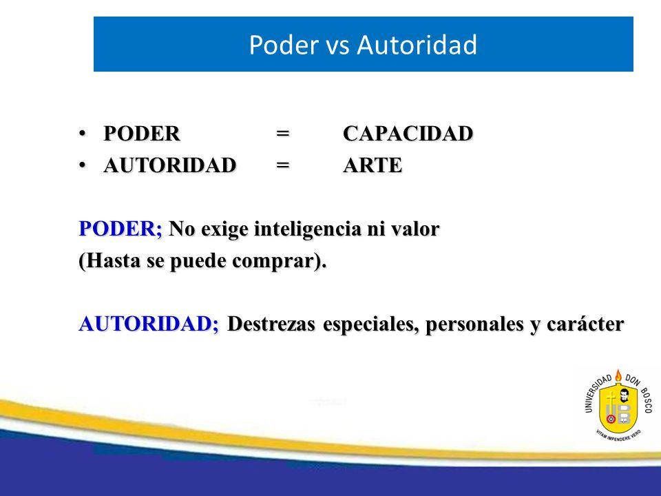 Poder vs Autoridad PODER=CAPACIDADPODER=CAPACIDAD AUTORIDAD= ARTEAUTORIDAD= ARTE PODER; No exige inteligencia ni valor (Hasta se puede comprar). AUTOR