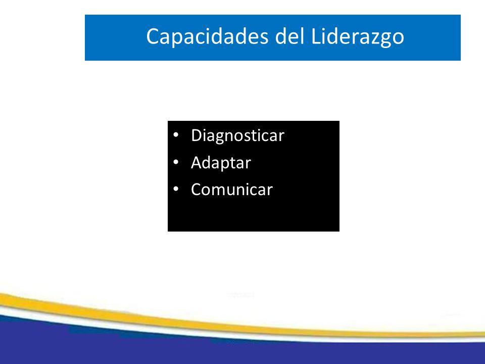 Capacidades del Liderazgo Diagnosticar Adaptar Comunicar