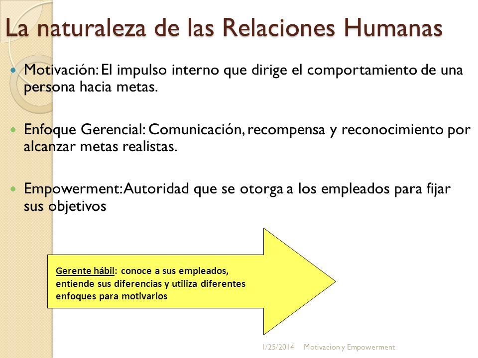 Barreras Estructura y procedimientos muy burocráticos 1/25/2014Motivacion y Empowerment