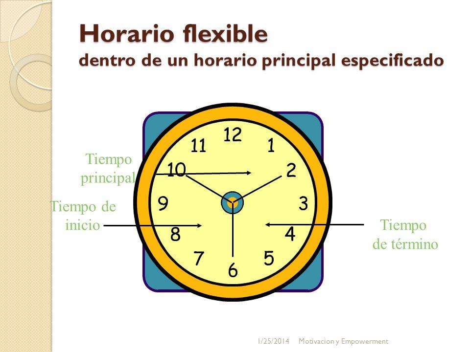 Horario flexible dentro de un horario principal especificado Tiempo de término Tiempo de inicio Tiempo principal 1/25/2014Motivacion y Empowerment