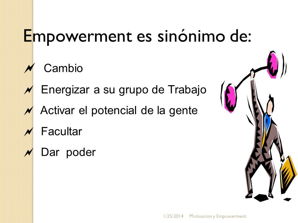 Empowerment es sinónimo de: Cambio Energizar a su grupo de Trabajo Activar el potencial de la gente Facultar Dar poder 1/25/2014Motivacion y Empowerme