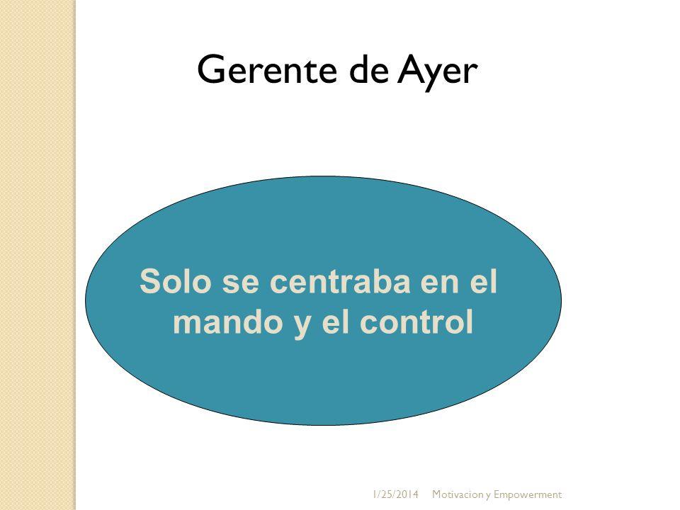 Gerente de Ayer Solo se centraba en el mando y el control 1/25/2014Motivacion y Empowerment
