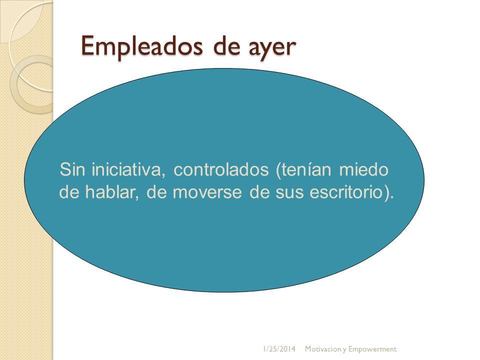 Empleados de ayer Sin iniciativa, controlados (tenían miedo de hablar, de moverse de sus escritorio). 1/25/2014Motivacion y Empowerment