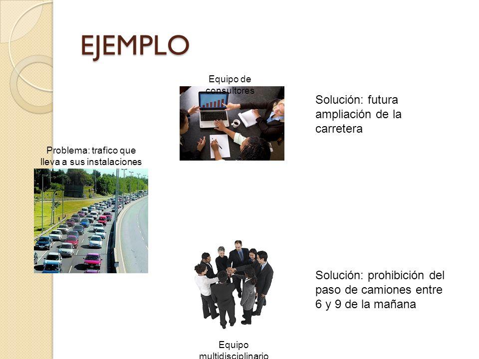 EJEMPLO Solución: futura ampliación de la carretera Equipo de consultores Problema: trafico que lleva a sus instalaciones Equipo multidisciplinario So