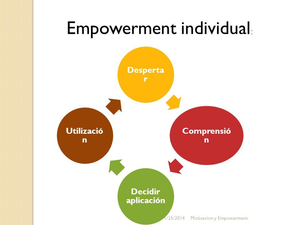 : Empowerment individual : Desperta r Comprensió n Decidir aplicación Utilizació n 1/25/2014Motivacion y Empowerment