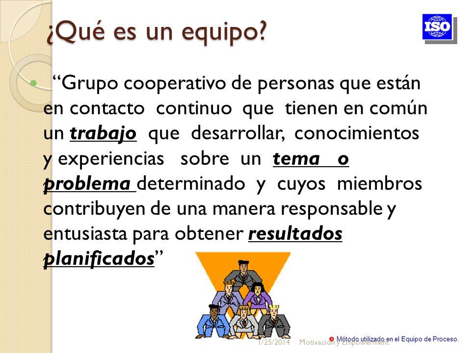 ¿Qué es un equipo? Grupo cooperativo de personas que están en contacto continuo que tienen en común un trabajo que desarrollar, conocimientos y experi