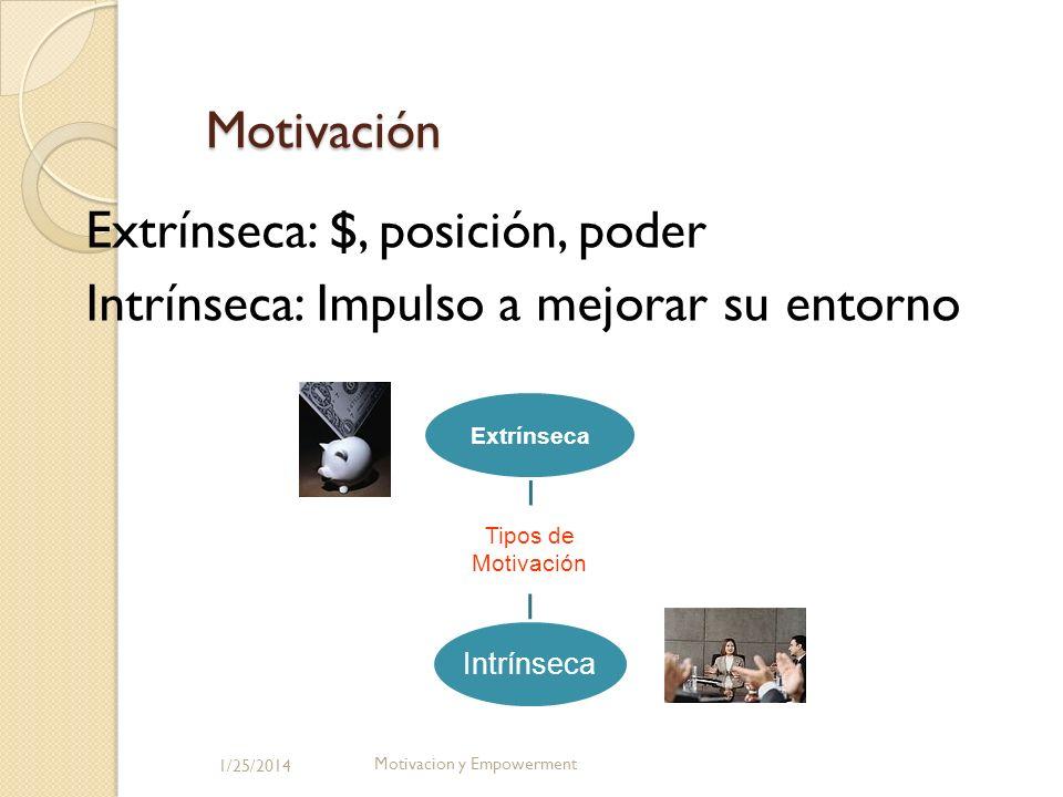 Motivación Extrínseca: $, posición, poder Intrínseca: Impulso a mejorar su entorno Tipos de Motivación Extrínseca Intrínseca 1/25/2014 Motivacion y Em
