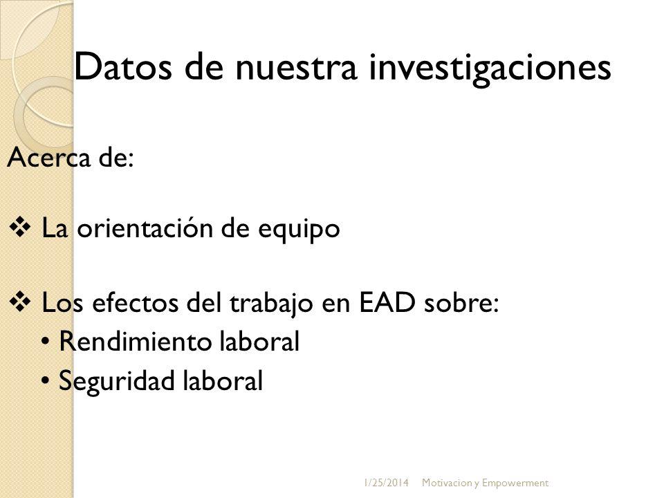 Datos de nuestra investigaciones Acerca de: La orientación de equipo Los efectos del trabajo en EAD sobre: Rendimiento laboral Seguridad laboral 1/25/