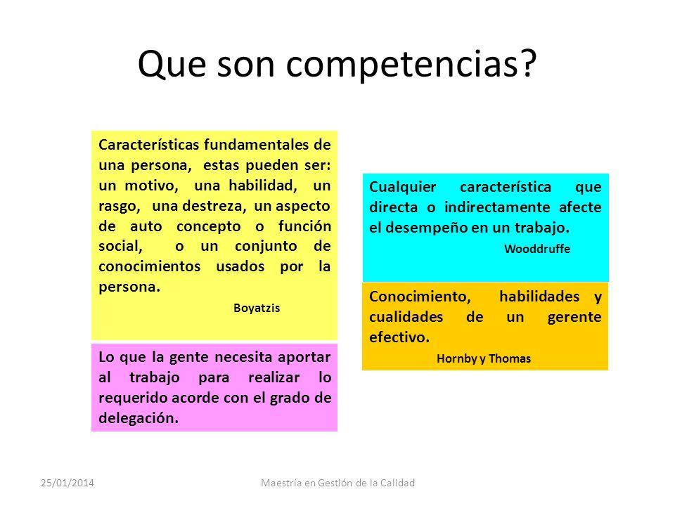 Identificacion de competencias de acuerdo a ISO9001:2008 25/01/2014Maestría en Gestión de la Calidad COMPETENTE Educación Formación Habilidades Experi