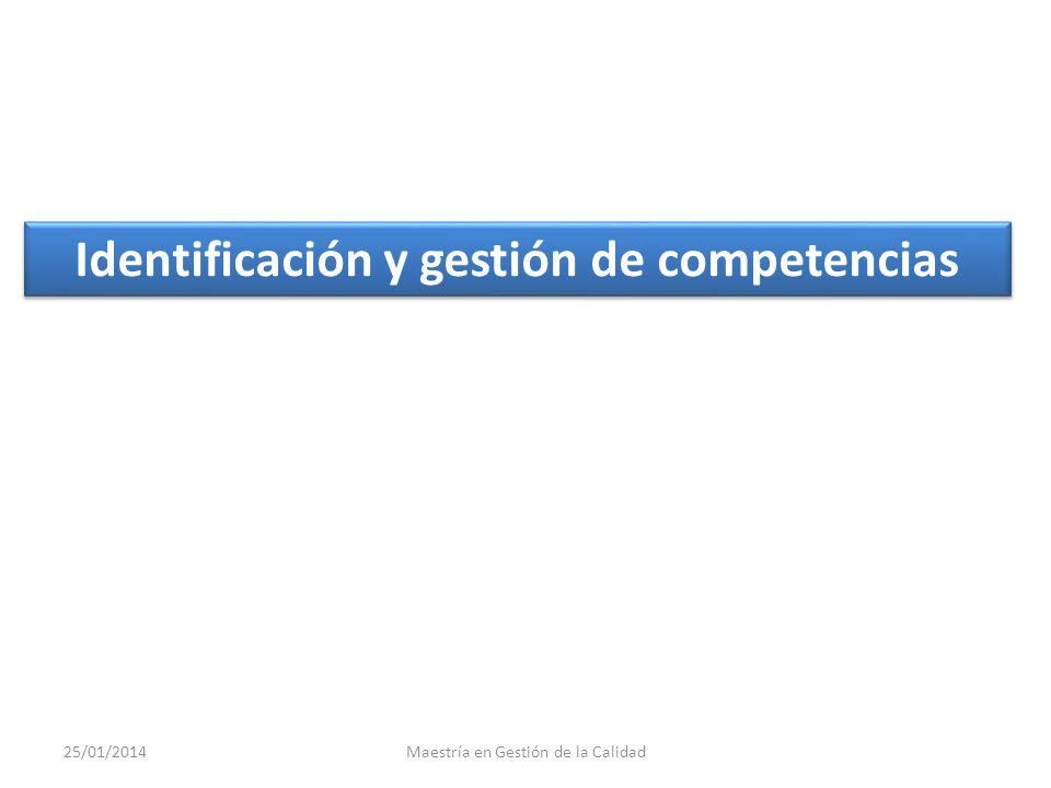 Sesión 3: Gestión por competencias 25/01/2014 Gestión estrategica del recurso humano Visita: www.bladimirhenriquez.com Diplomado en gestión estratégic