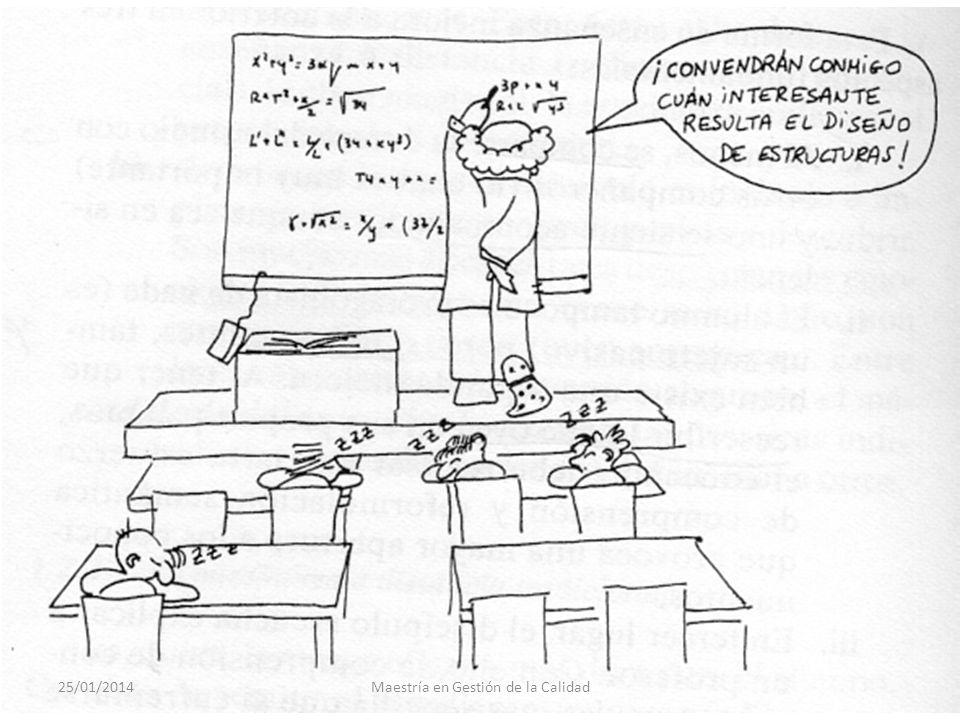 2. Modelo Kirkpatrick i Reacción ¿Gustó la capacitación a los participantes? Aprendizaje ¿Qué y cuánto aprendieron los participantes? Comportamiento ¿