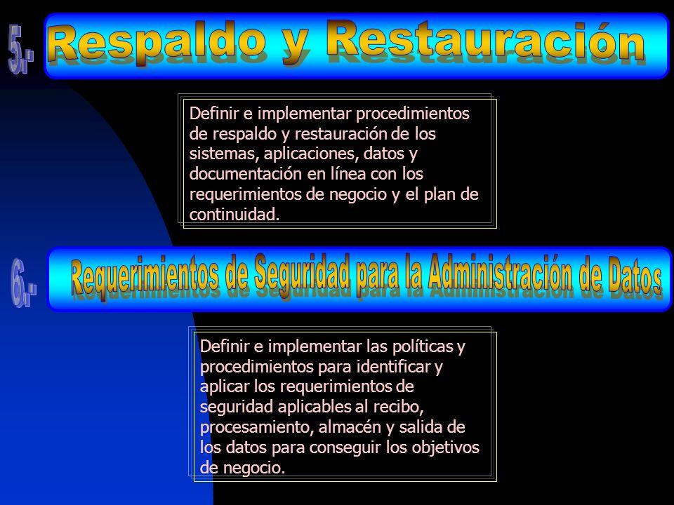 Definir e implementar procedimientos de respaldo y restauración de los sistemas, aplicaciones, datos y documentación en línea con los requerimientos d