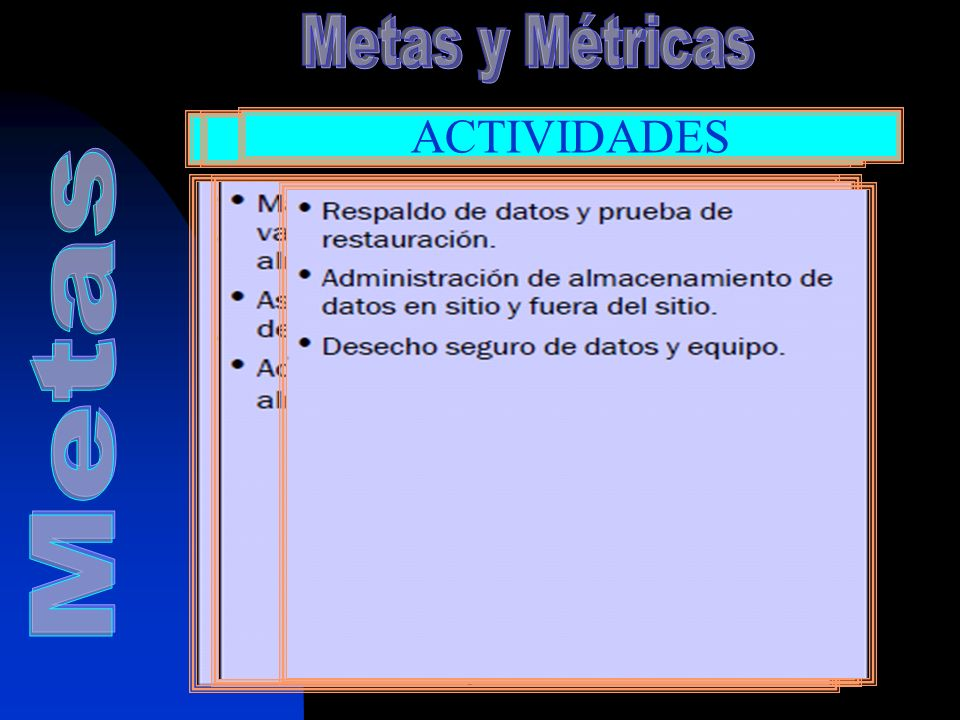 TIPROCESOS ACTIVIDADES
