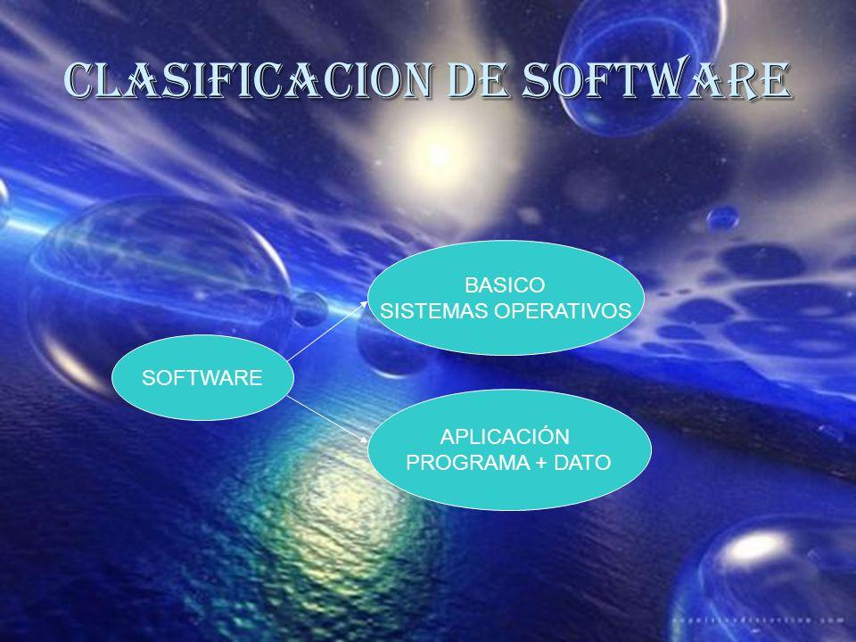 CLACIFICACION DE SOFTWARE EN FUNCION DE USO SISTEMAS OPERATIVOS WINDOWS LINUX MS DOS UNIX