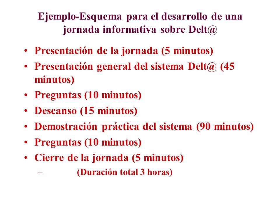 Ejemplo-Esquema para el desarrollo de una jornada informativa sobre Delt@ Presentación de la jornada (5 minutos) Presentación general del sistema Delt