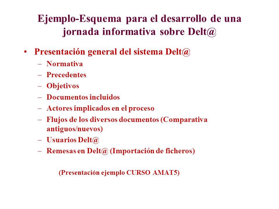 Ejemplo-Esquema para el desarrollo de una jornada informativa sobre Delt@ Presentación general del sistema Delt@ –Normativa –Precedentes –Objetivos –D