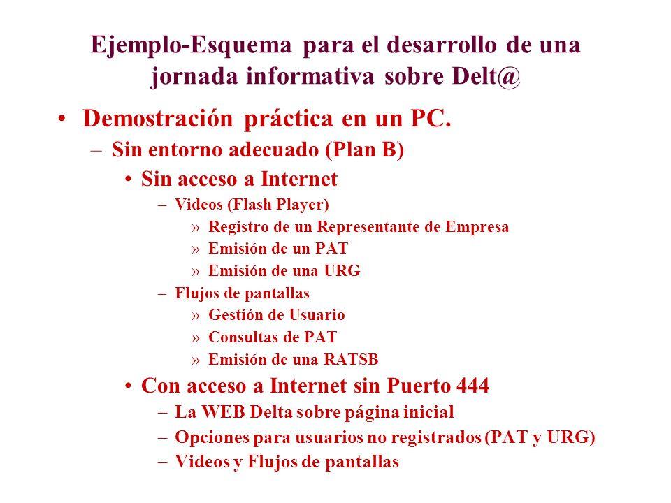 Ejemplo-Esquema para el desarrollo de una jornada informativa sobre Delt@ Demostración práctica en un PC. –Sin entorno adecuado (Plan B) Sin acceso a