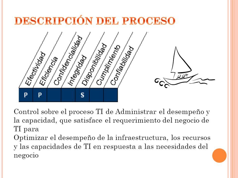 DS3 Administrar el desempeño y la capacidad La necesidad de administrar el desempeño y la capacidad de los recursos de TI requiere de un proceso para