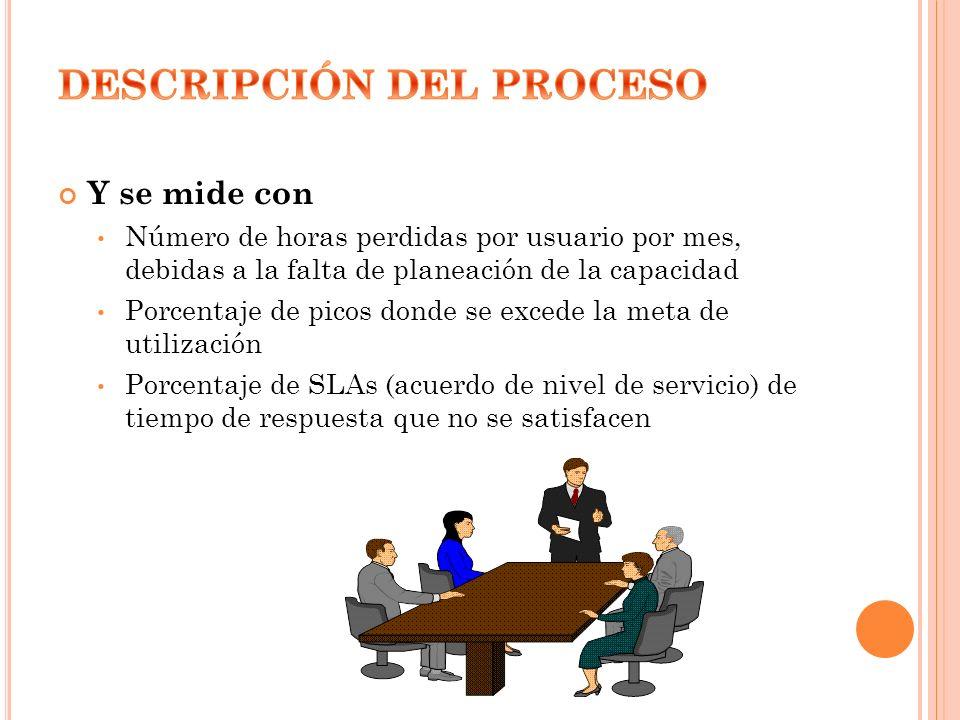 Enfocándose en : Cumplir con los requerimientos de tiempo de respuesta de los acuerdos de niveles de servicio, minimizando el tiempo sin servicio y ha