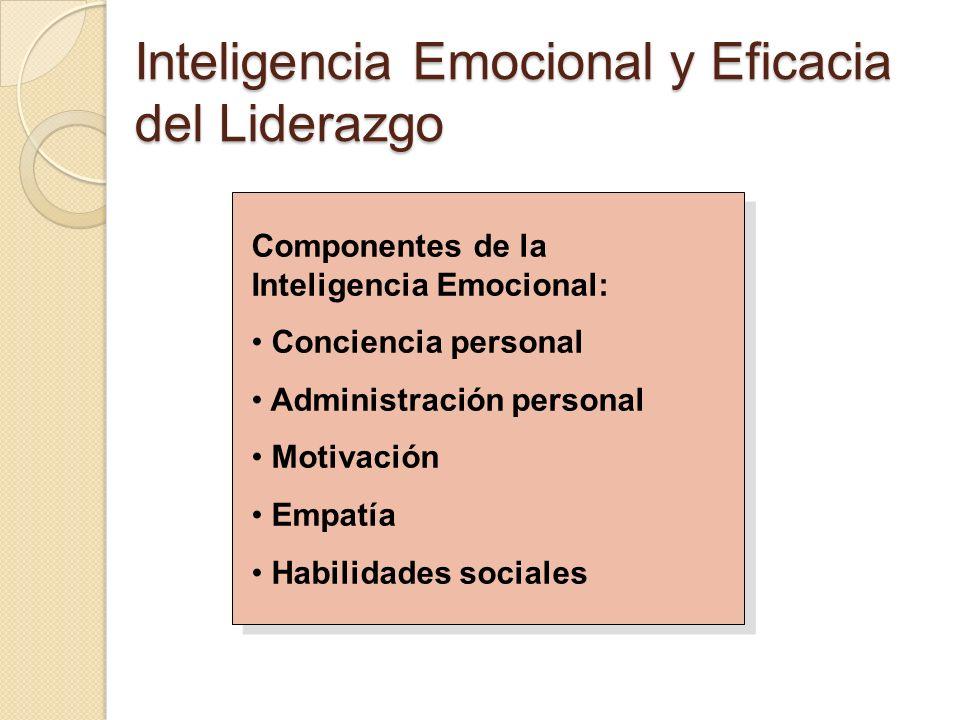 Inteligencia Emocional y Eficacia del Liderazgo Componentes de la Inteligencia Emocional: Conciencia personal Administración personal Motivación Empat