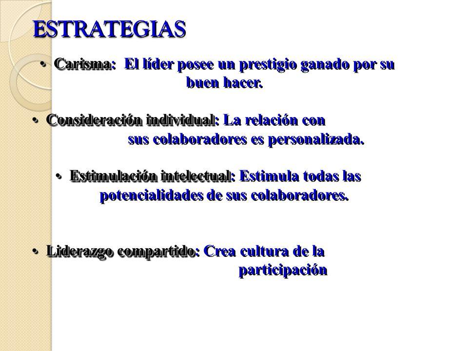 ESTRATEGIASESTRATEGIAS CarismaCarisma: El líder posee un prestigio ganado por su buen hacer. Consideración individualConsideración individual: La rela