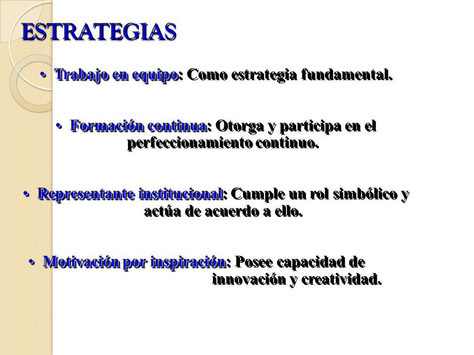 ESTRATEGIASESTRATEGIAS Trabajo en equipoTrabajo en equipo: Como estrategia fundamental. Formación continuaFormación continua: Otorga y participa en el
