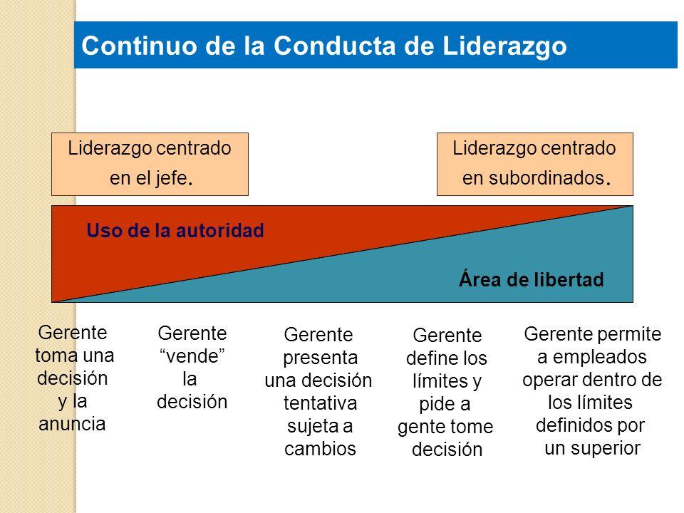 Continuo de la Conducta de Liderazgo Uso de la autoridad Área de libertad Liderazgo centrado en el jefe. Liderazgo centrado en subordinados. Gerente t