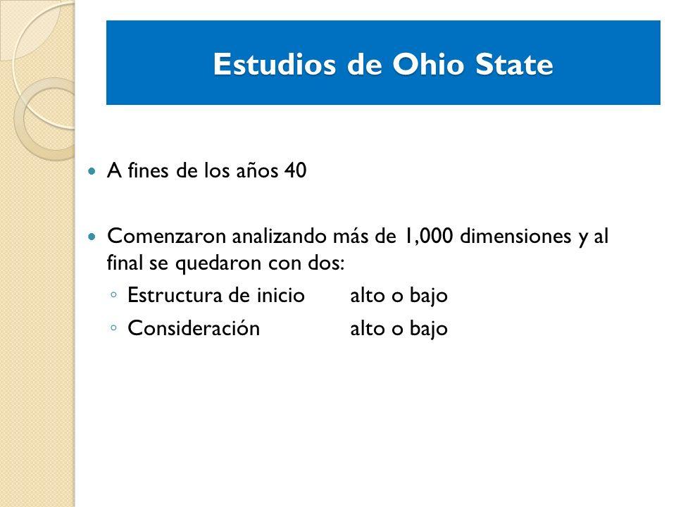 Estudios de Ohio State A fines de los años 40 Comenzaron analizando más de 1,000 dimensiones y al final se quedaron con dos: Estructura de inicioalto