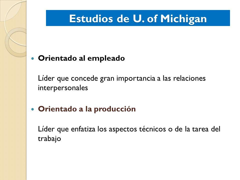 Estudios de U. of Michigan Orientado al empleado Líder que concede gran importancia a las relaciones interpersonales Orientado a la producción Líder q