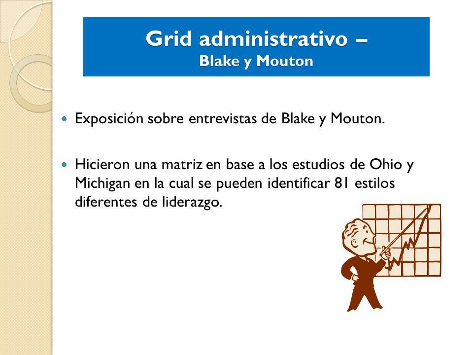 Grid administrativo – Blake y Mouton Exposición sobre entrevistas de Blake y Mouton. Hicieron una matriz en base a los estudios de Ohio y Michigan en