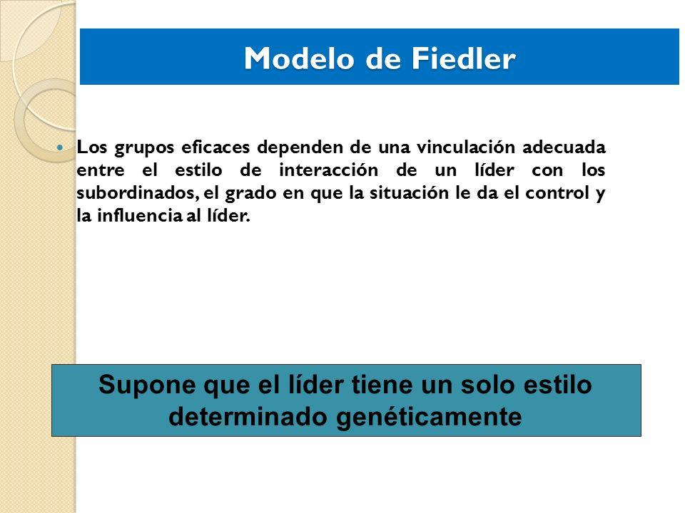 Modelo de Fiedler Los grupos eficaces dependen de una vinculación adecuada entre el estilo de interacción de un líder con los subordinados, el grado e