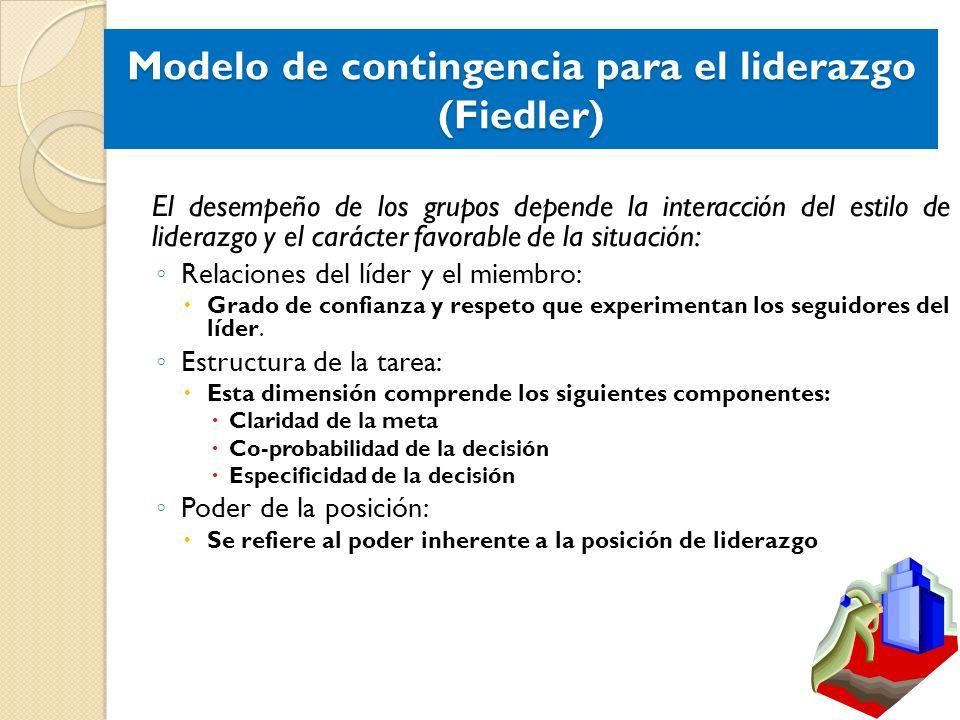 Modelo de contingencia para el liderazgo (Fiedler) El desempeño de los grupos depende la interacción del estilo de liderazgo y el carácter favorable d