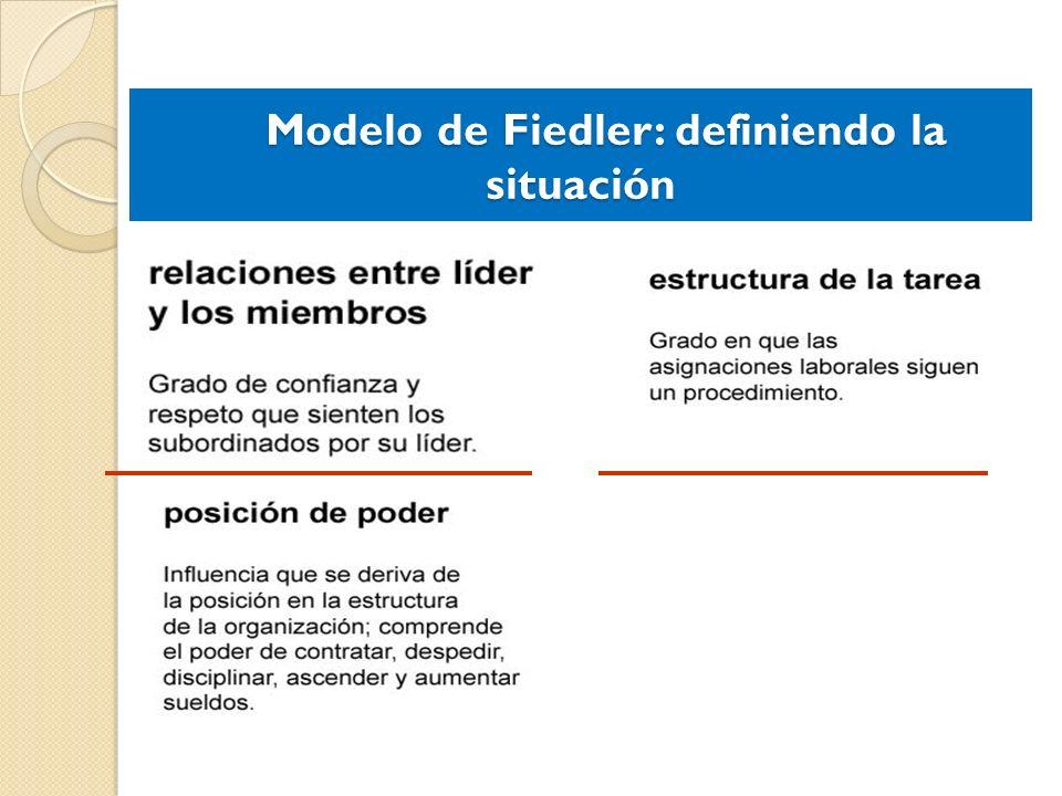 Modelo de Fiedler: definiendo la situación Modelo de Fiedler: definiendo la situación
