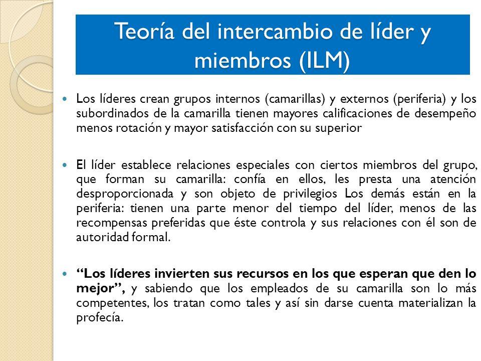 Teoría del intercambio de líder y miembros (ILM) Los líderes crean grupos internos (camarillas) y externos (periferia) y los subordinados de la camari