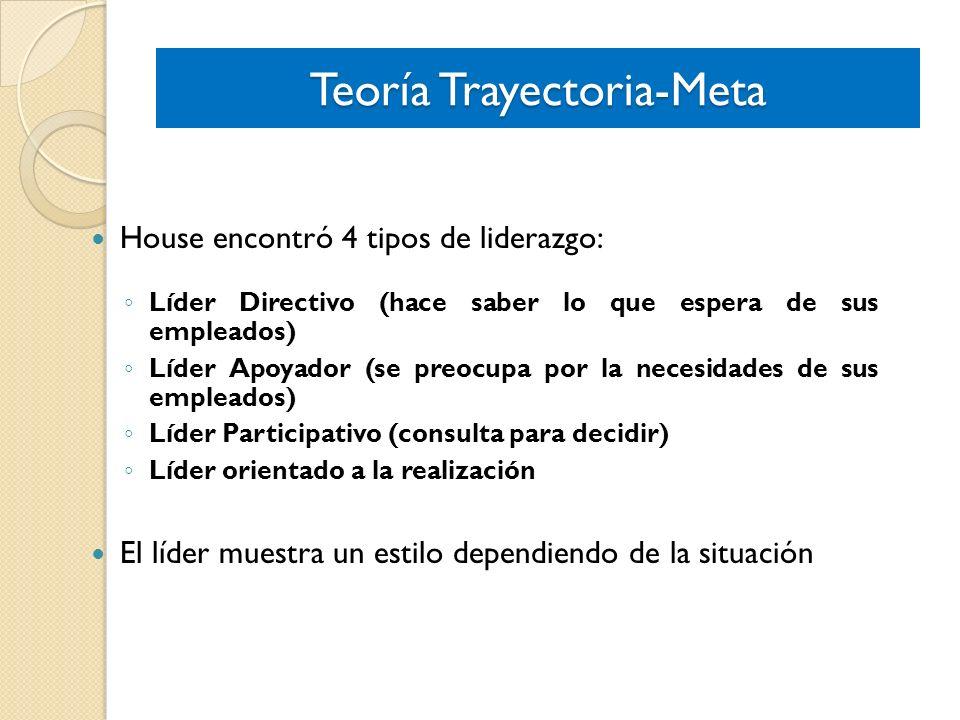 Teoría Trayectoria-Meta House encontró 4 tipos de liderazgo: Líder Directivo (hace saber lo que espera de sus empleados) Líder Apoyador (se preocupa p